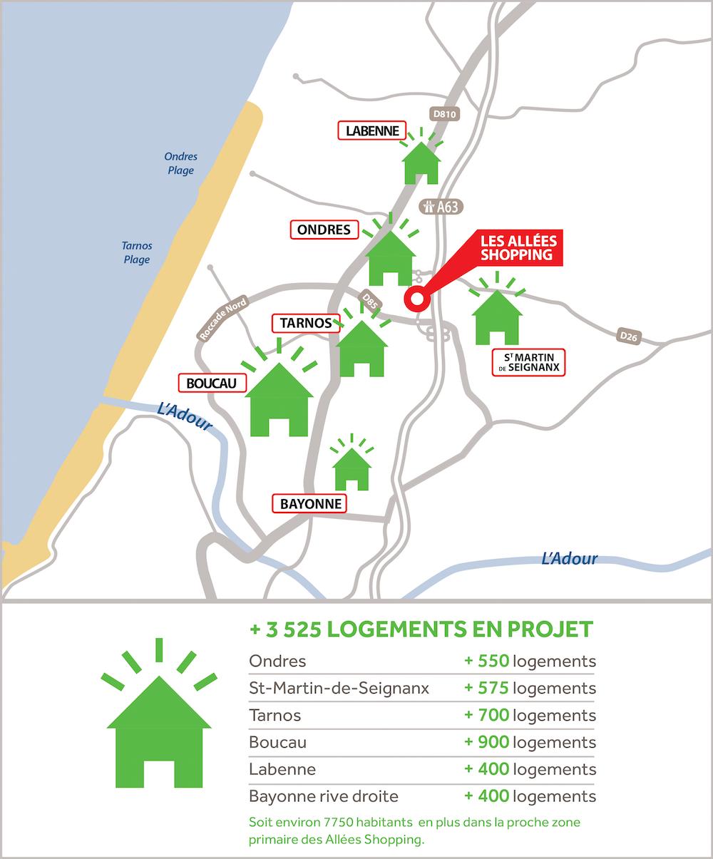 Nouveaux logements en projet